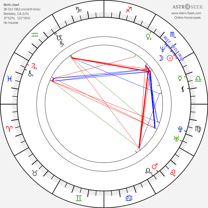 Daphne Zuniga - Astrology Natal Birth Chart