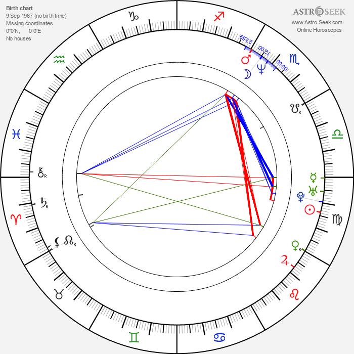 Dar Billingham - Astrology Natal Birth Chart