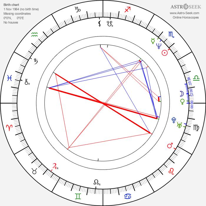 Daran Norris - Astrology Natal Birth Chart