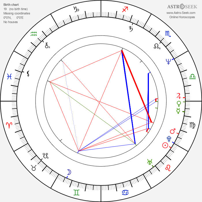 Darby Hinton - Astrology Natal Birth Chart