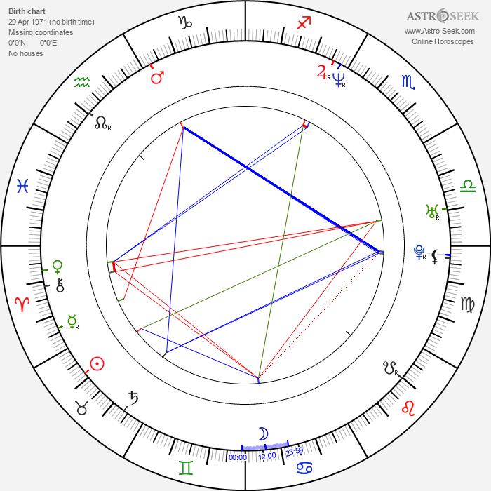Darby Stanchfield - Astrology Natal Birth Chart