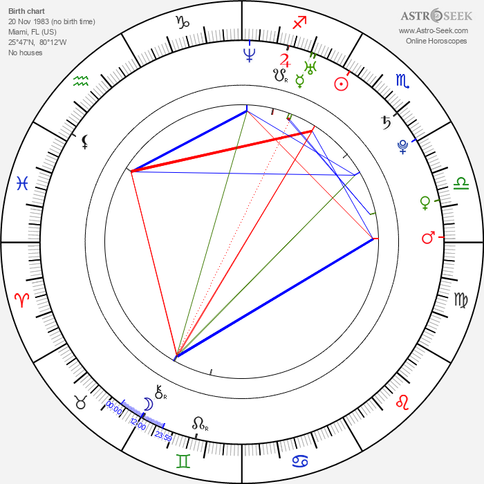 Darcy Donavan - Astrology Natal Birth Chart
