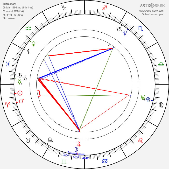 Darcy Laurie - Astrology Natal Birth Chart