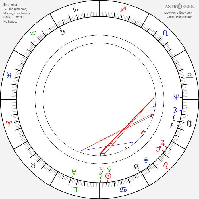 Dardano Sacchetti - Astrology Natal Birth Chart