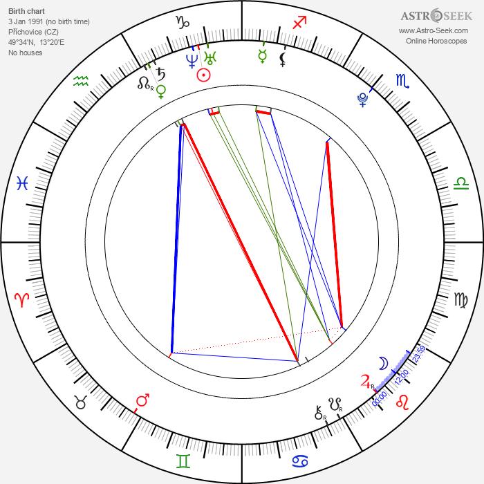 Darek Bergmann - Astrology Natal Birth Chart