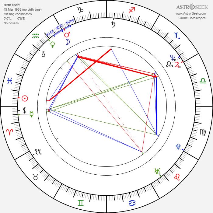 Darezhan Omirbayev - Astrology Natal Birth Chart