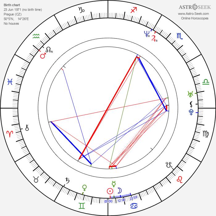 Daria Klimentová - Astrology Natal Birth Chart