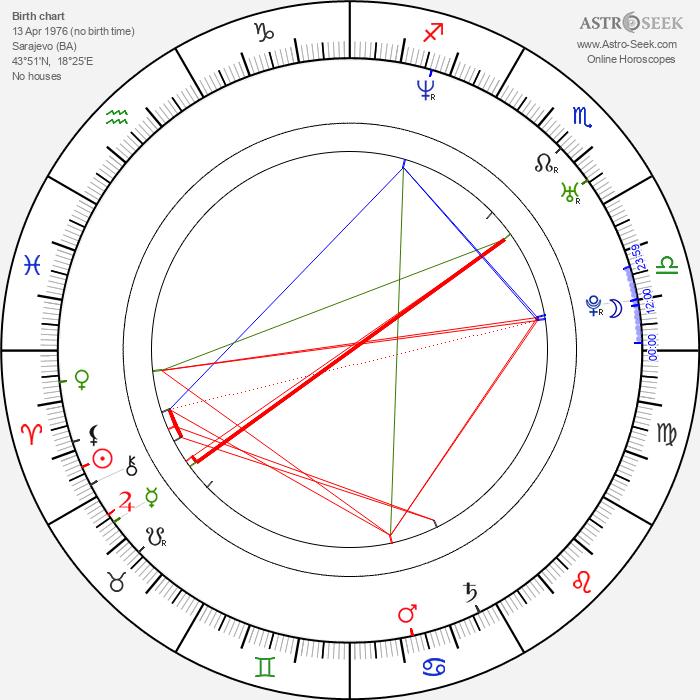 Daria Lorenci - Astrology Natal Birth Chart