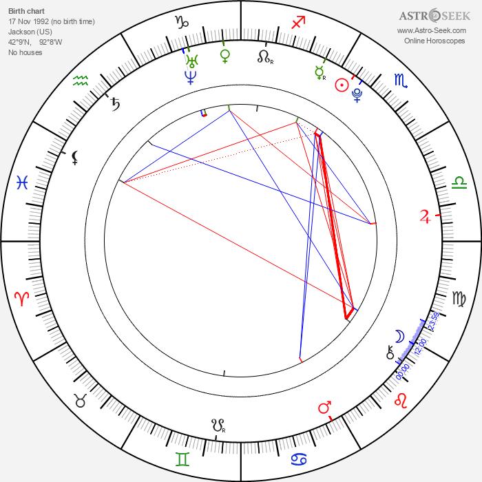 Darian Weiss - Astrology Natal Birth Chart