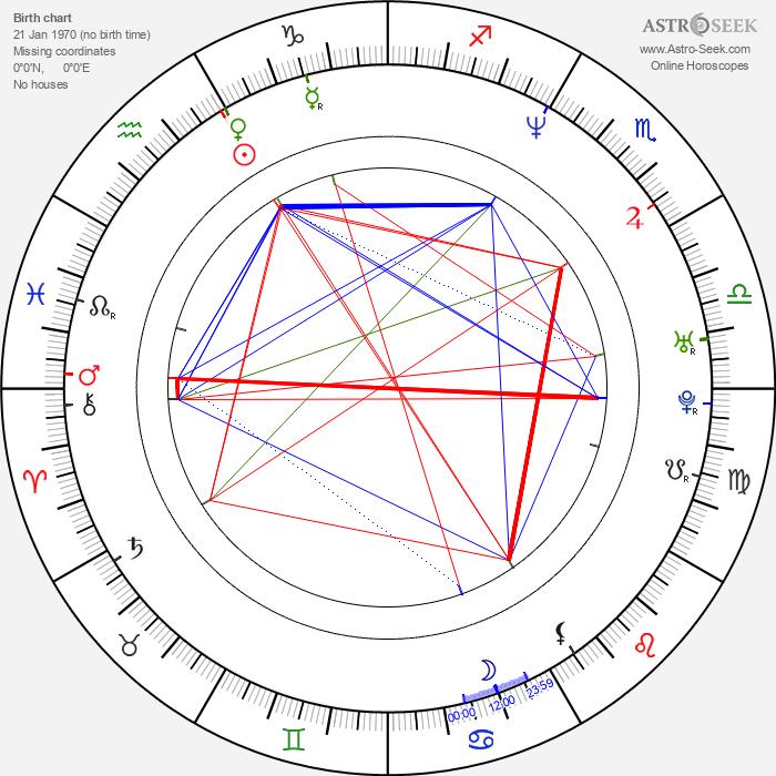 Darin Ferriola - Astrology Natal Birth Chart