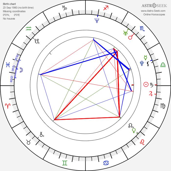 Darina Vymětalíková - Astrology Natal Birth Chart