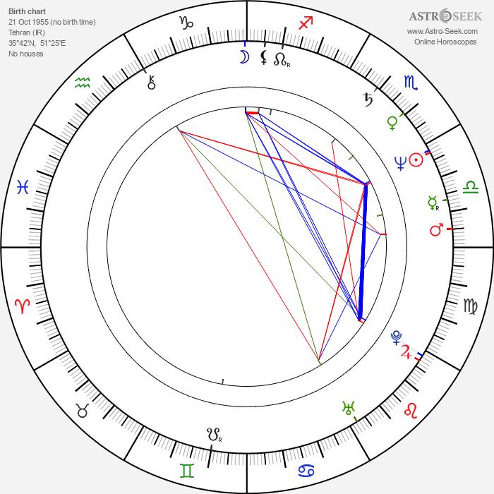 Darius Khondji - Astrology Natal Birth Chart