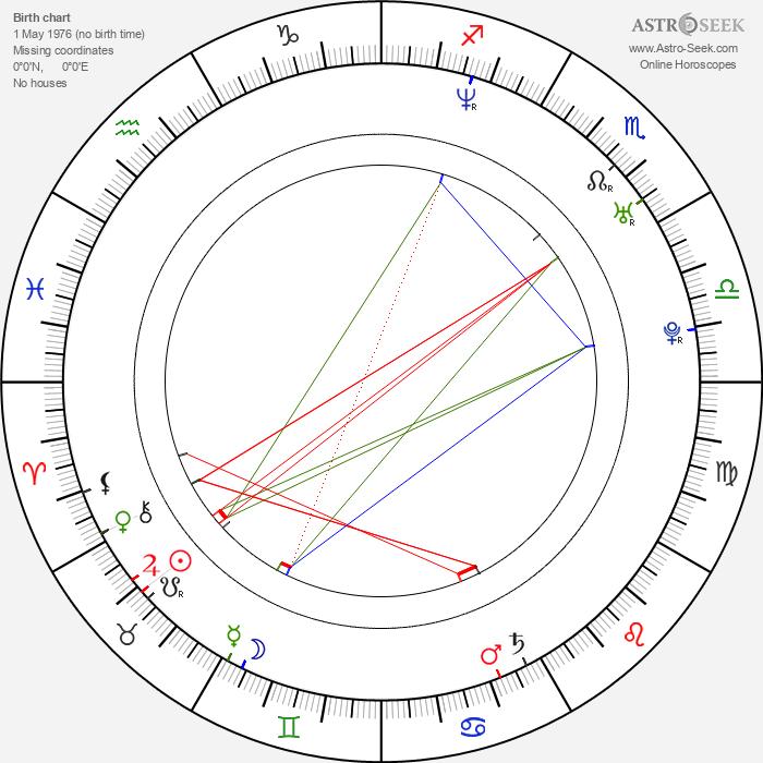 Darius McCrary - Astrology Natal Birth Chart