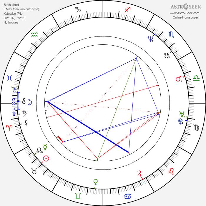 Dariusz Basiński - Astrology Natal Birth Chart