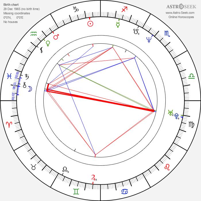 Dariusz Bereski - Astrology Natal Birth Chart