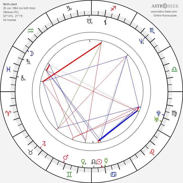 Dariusz Biskupski - Astrology Natal Birth Chart