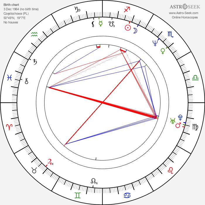 Dariusz Gajewski - Astrology Natal Birth Chart