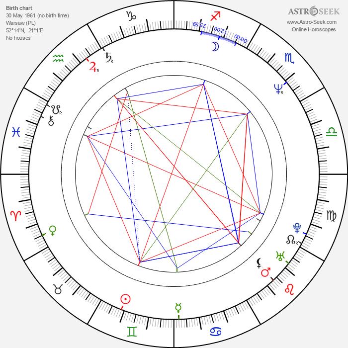 Dariusz Jablonski - Astrology Natal Birth Chart