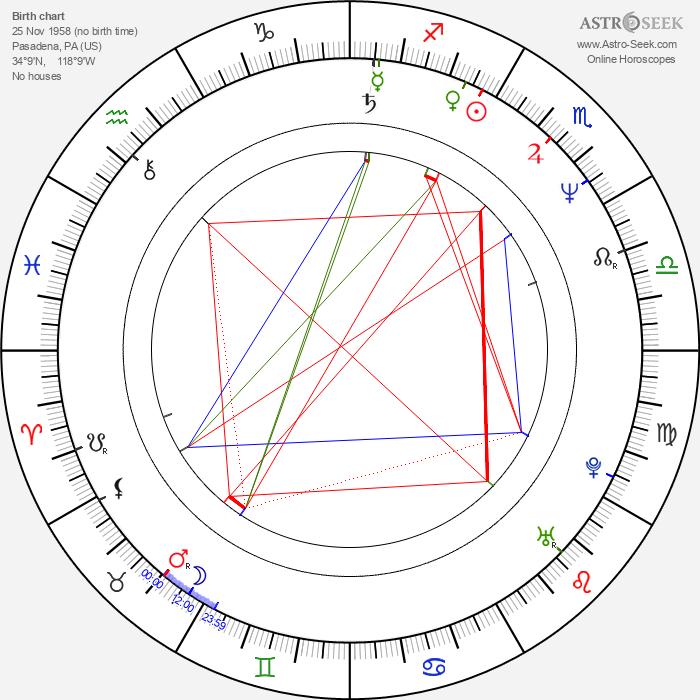 Darlanne Fluegel - Astrology Natal Birth Chart
