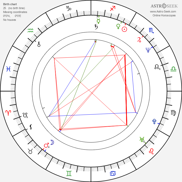 Darlanne Fluegel - Astrology Natal Birth Chart