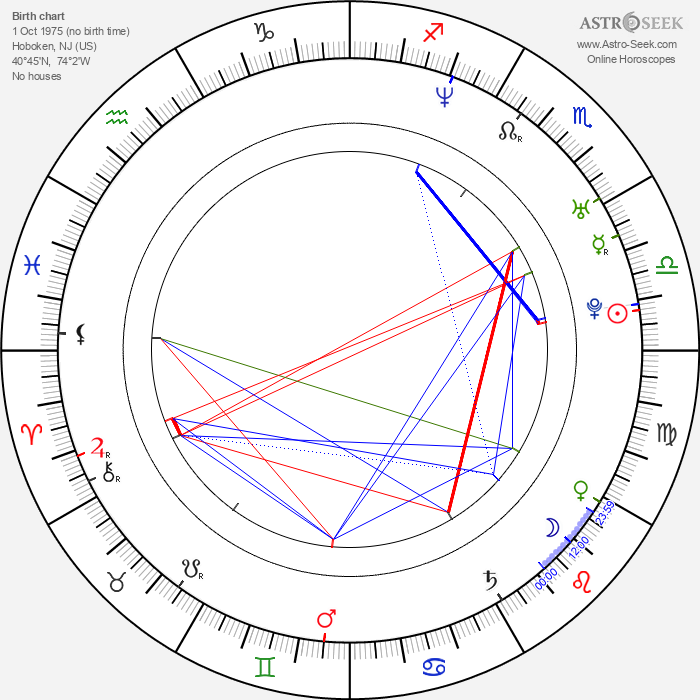 Darlene Tejeiro - Astrology Natal Birth Chart