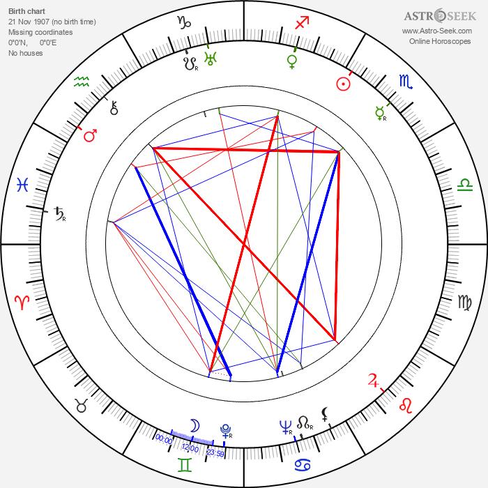 Darling Légitimus - Astrology Natal Birth Chart