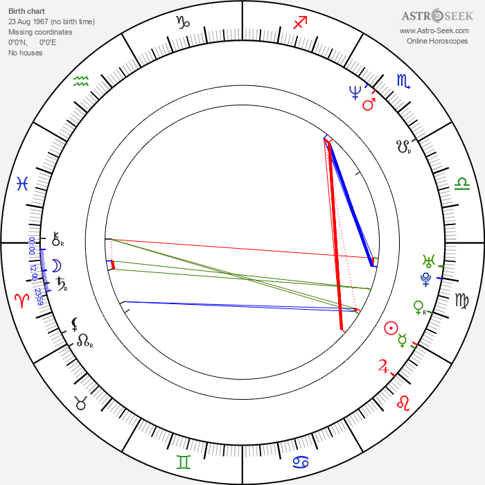 Darrel Cox - Astrology Natal Birth Chart