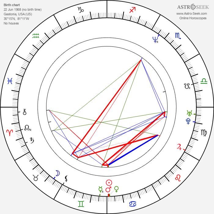 Darrell Armstrong - Astrology Natal Birth Chart