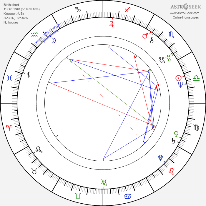 Darrell Castle - Astrology Natal Birth Chart