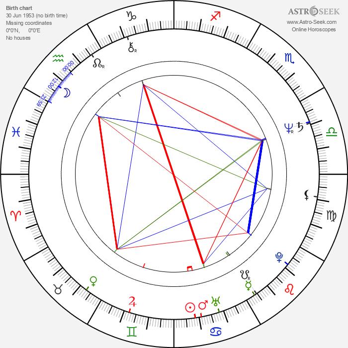 Darrell Evers - Astrology Natal Birth Chart