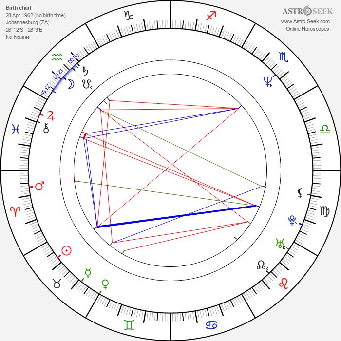Darrell Roodt - Astrology Natal Birth Chart