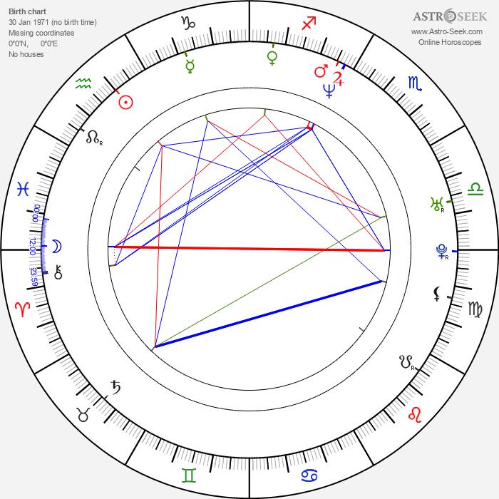 Darren Boyd - Astrology Natal Birth Chart