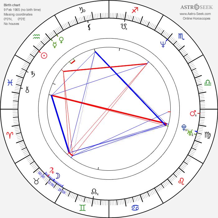 Darren Dalton - Astrology Natal Birth Chart
