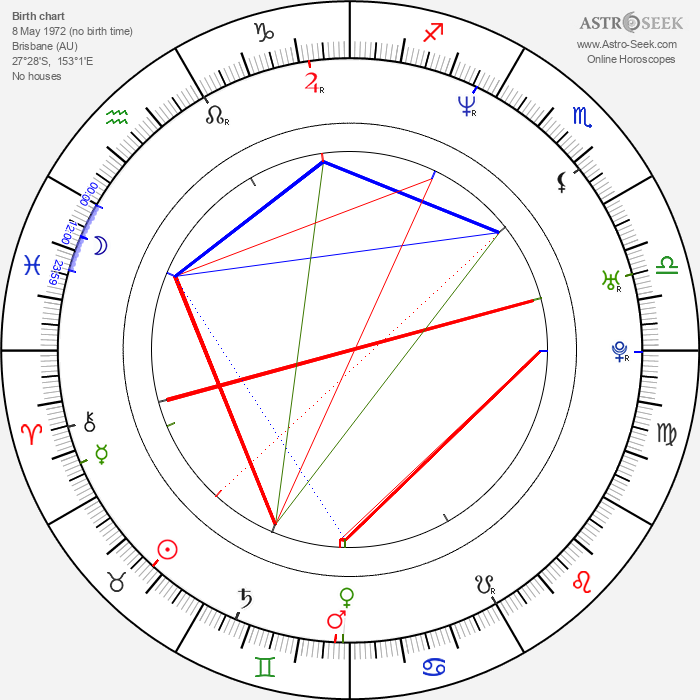 Darren Hayes - Astrology Natal Birth Chart