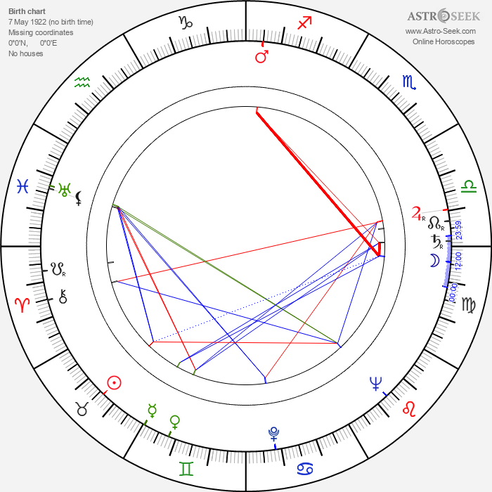 Darren McGavin - Astrology Natal Birth Chart