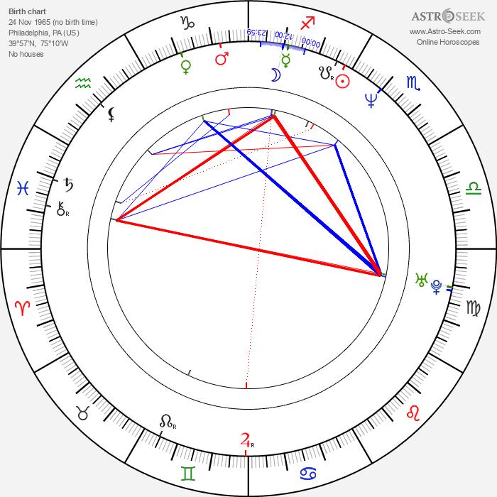 Darren Scott - Astrology Natal Birth Chart