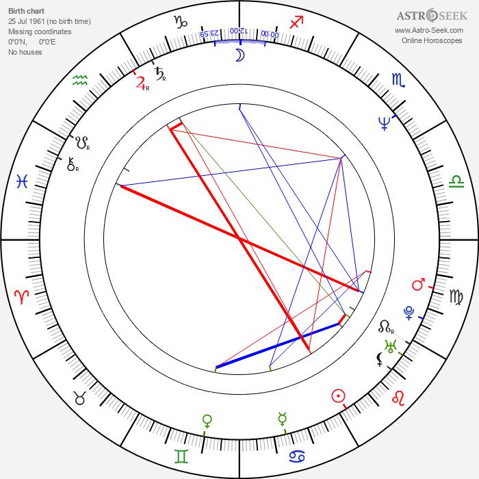 Darren Star - Astrology Natal Birth Chart