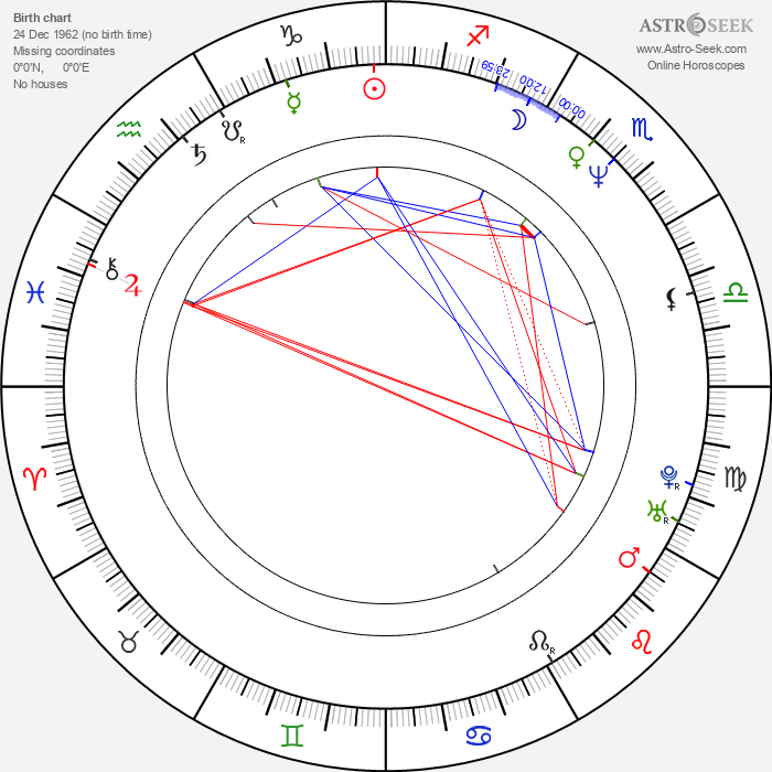 Darren Wharton - Astrology Natal Birth Chart