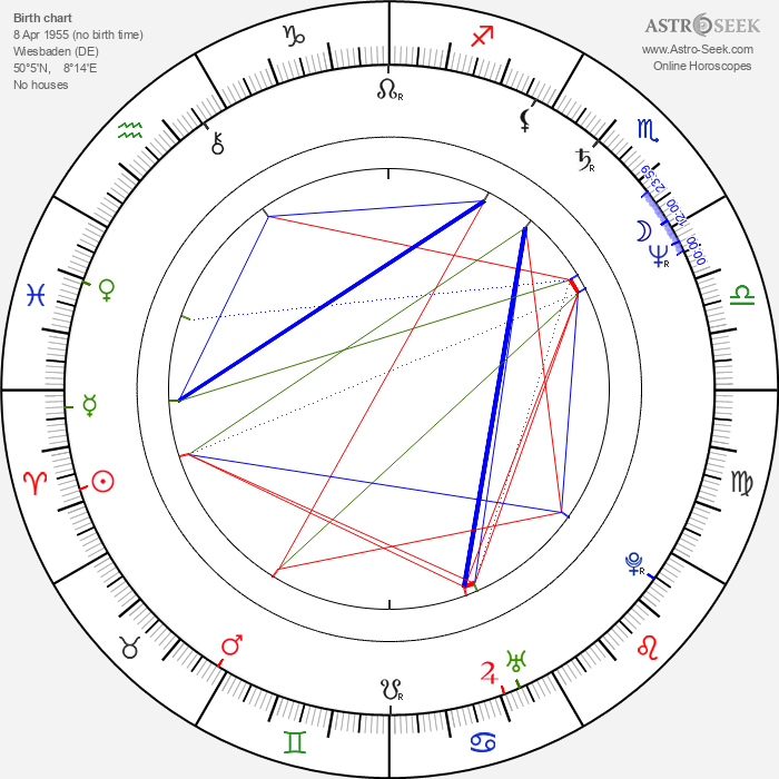 Darryl Cox - Astrology Natal Birth Chart