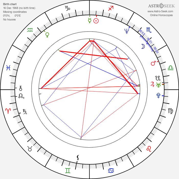 Darryll Lewis - Astrology Natal Birth Chart