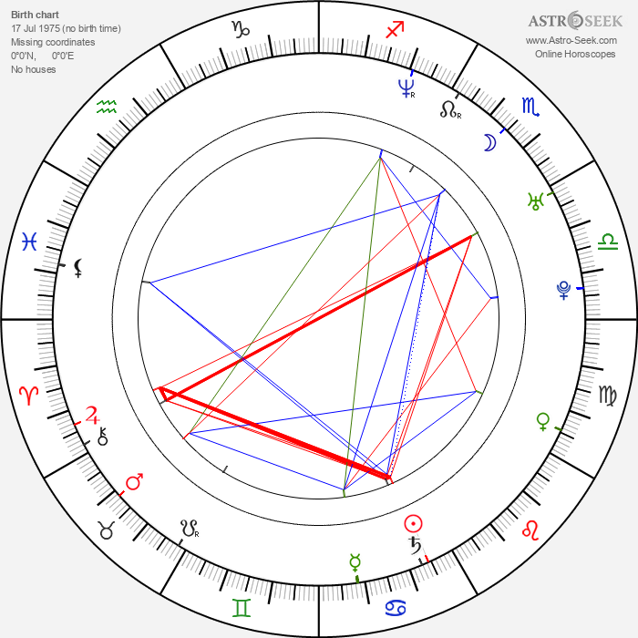 Darude - Astrology Natal Birth Chart