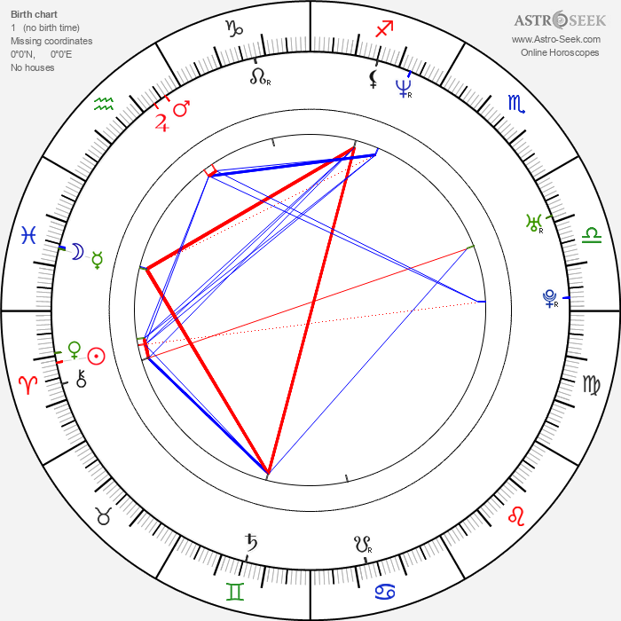 Daryn Tufts - Astrology Natal Birth Chart