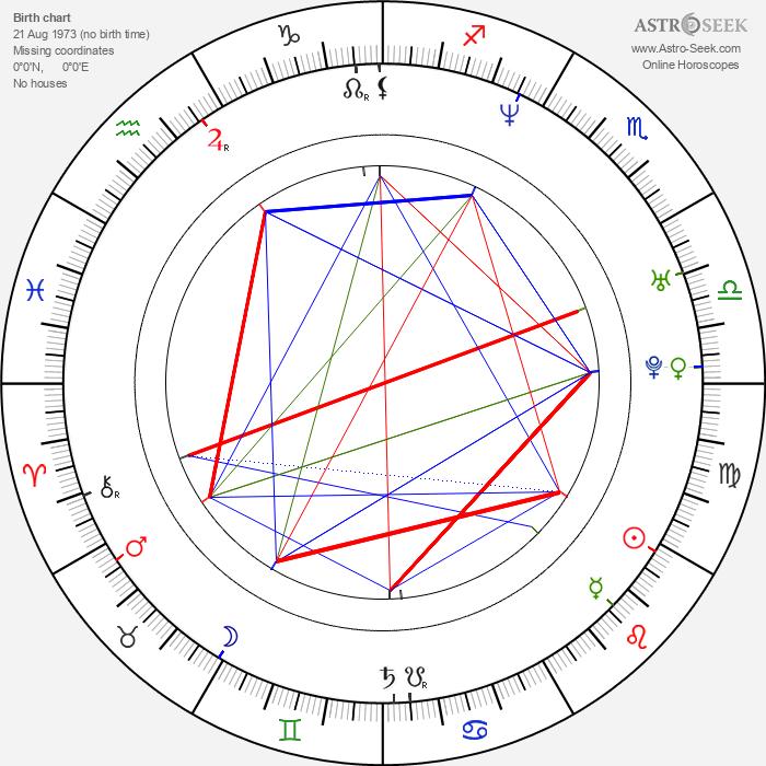 Dáša Kouřilová - Astrology Natal Birth Chart