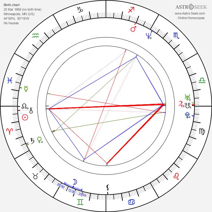 Dav Kaufman - Astrology Natal Birth Chart