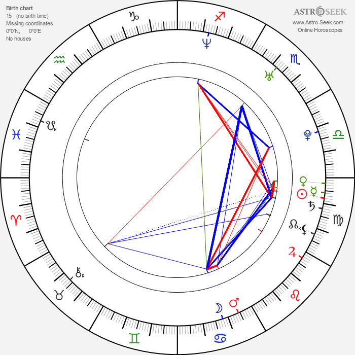 Dave Annable - Astrology Natal Birth Chart