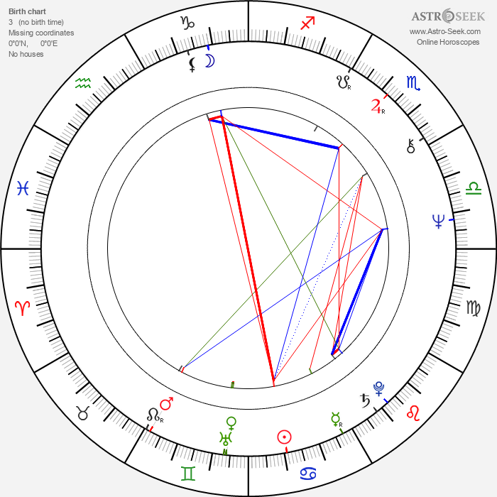 Dave Barry - Astrology Natal Birth Chart