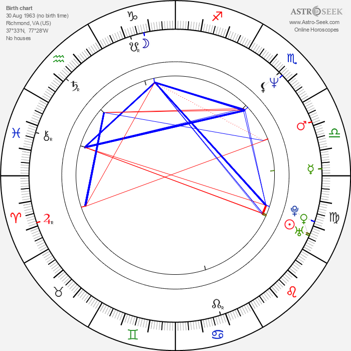 Dave Brockie - Astrology Natal Birth Chart