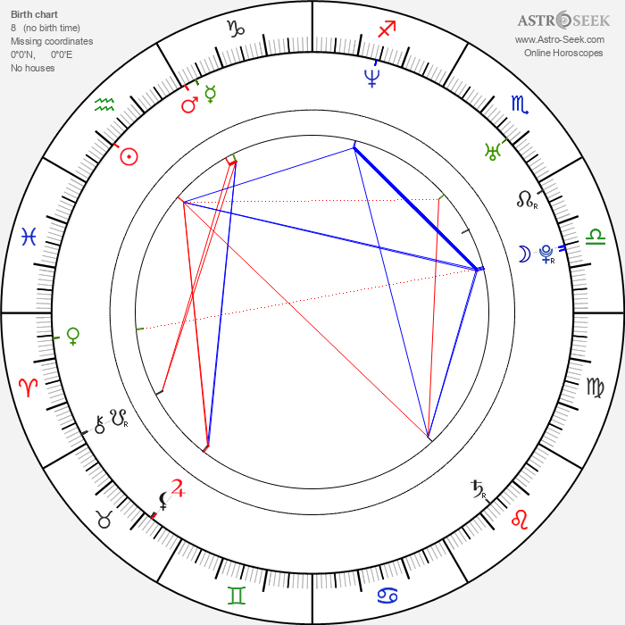 Dave Farrell - Astrology Natal Birth Chart