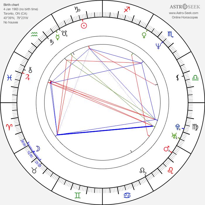 Dave Foley - Astrology Natal Birth Chart