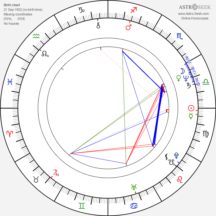 Dave Gregory - Astrology Natal Birth Chart